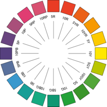 220px-MunsellColorCircle.png